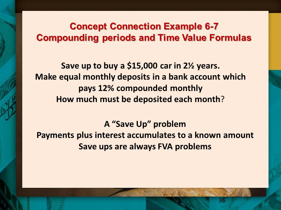 Save up to buy a $15,000 car in 2½ years.