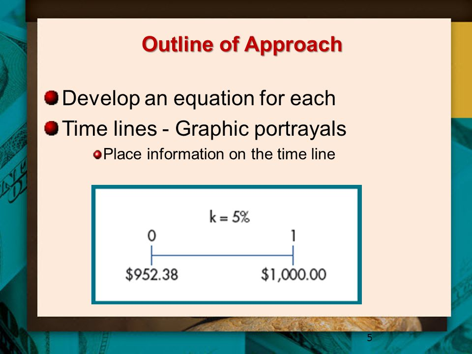 Develop an equation for each Time lines - Graphic portrayals