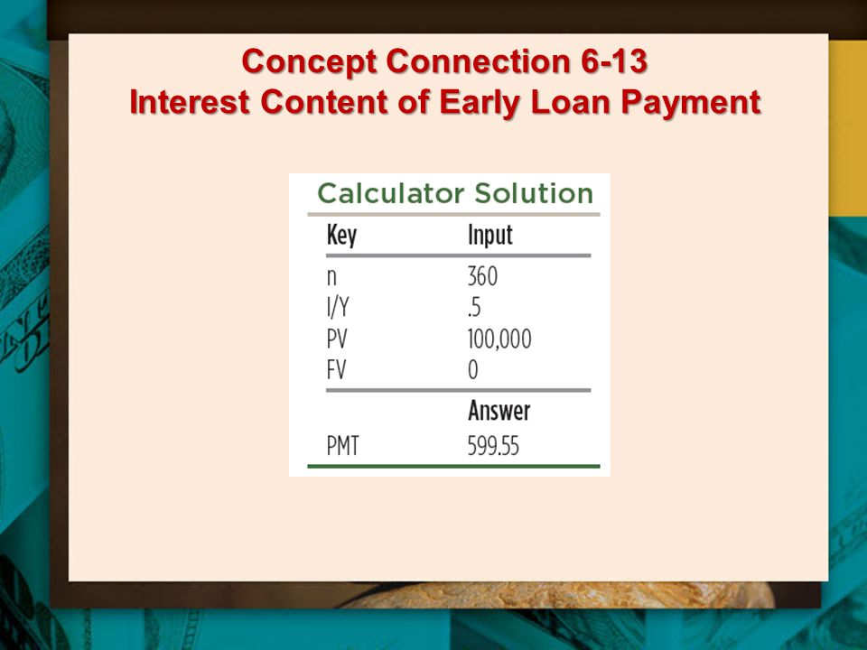 Concept Connection 6-13 Interest Content of Early Loan Payment
