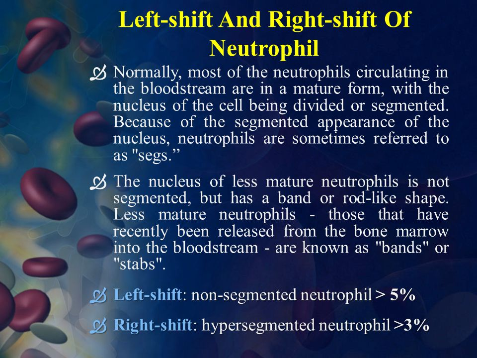 Left-shift And Right-shift Of Neutrophil