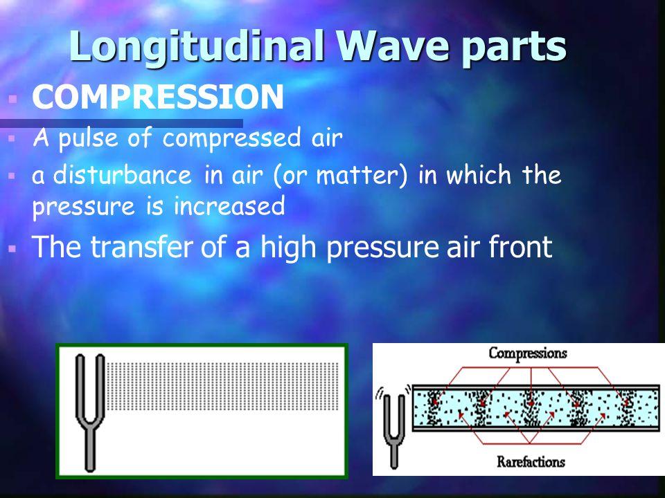 Longitudinal Wave parts