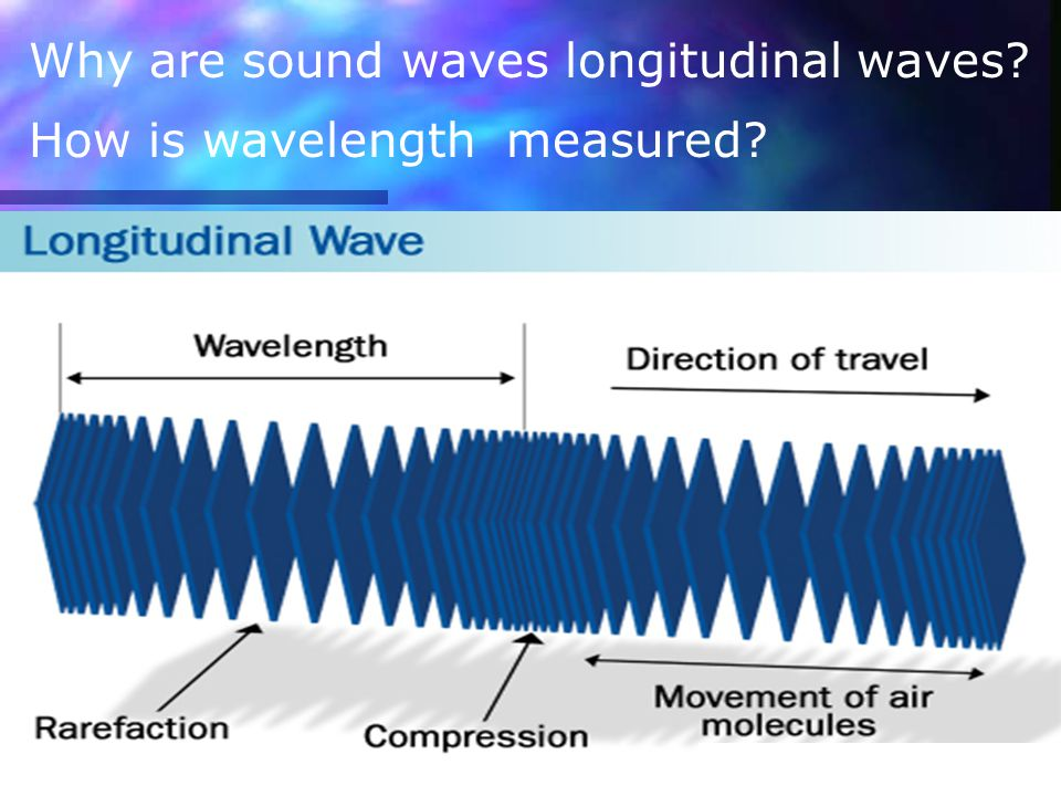 Why are sound waves longitudinal waves