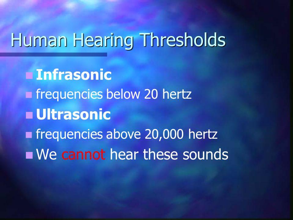 Human Hearing Thresholds
