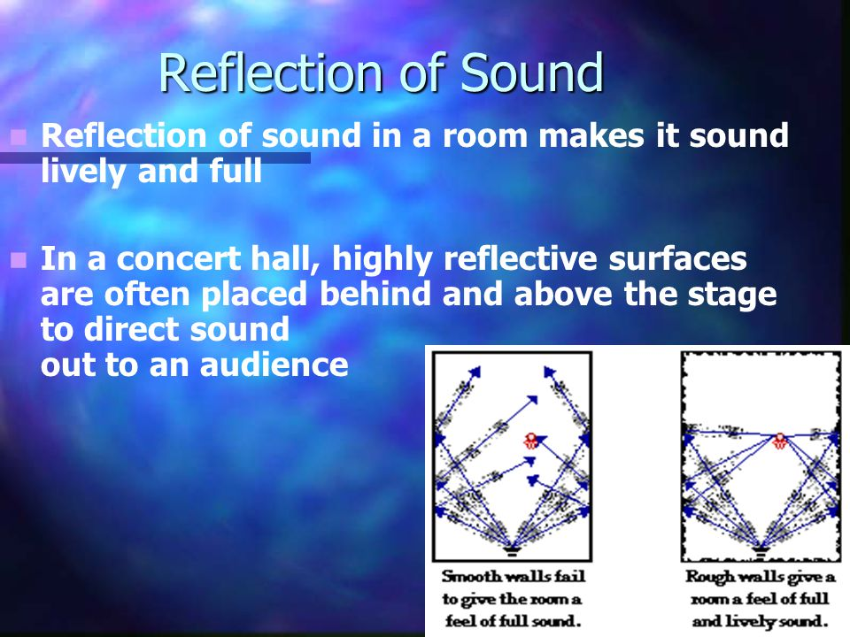 Reflection of Sound Reflection of sound in a room makes it sound lively and full.