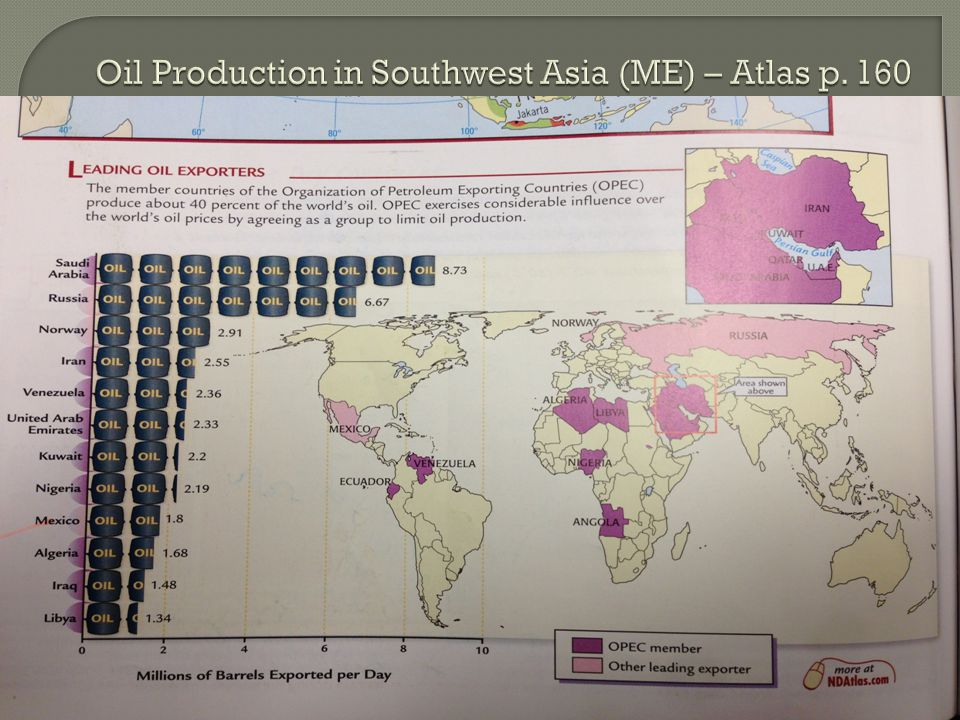 Oil Production in Southwest Asia (ME) – Atlas p. 160