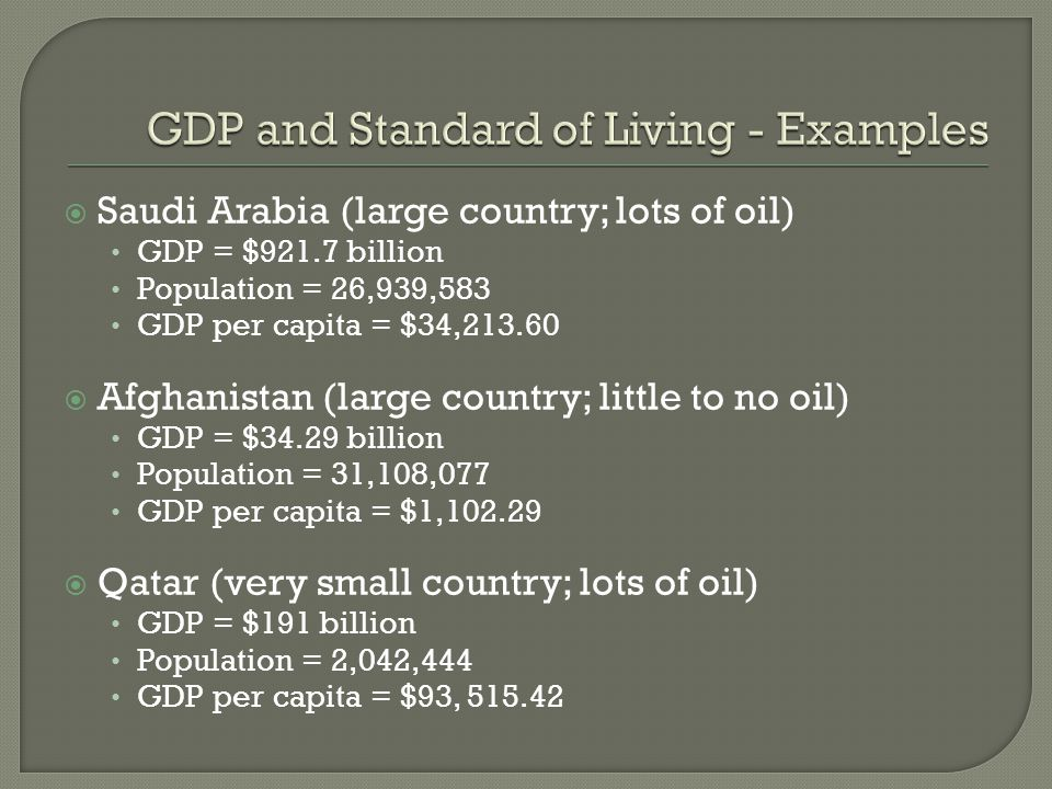 GDP and Standard of Living - Examples