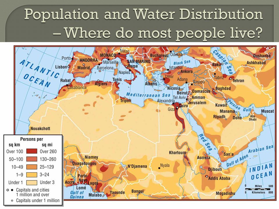 Population and Water Distribution – Where do most people live