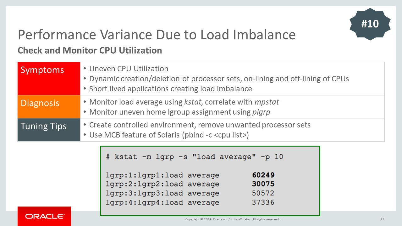 Performance Variance Due to Load Imbalance