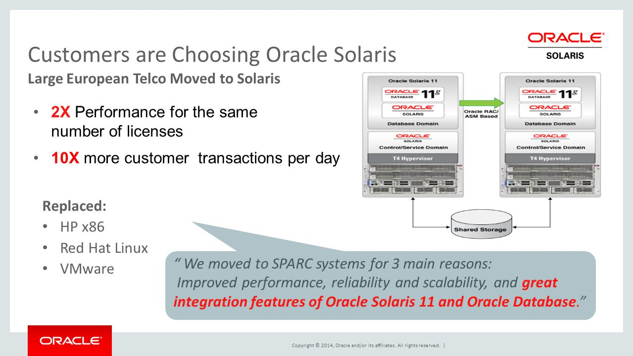 Customers are Choosing Oracle Solaris