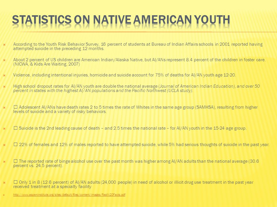 Statistics on Native American Youth