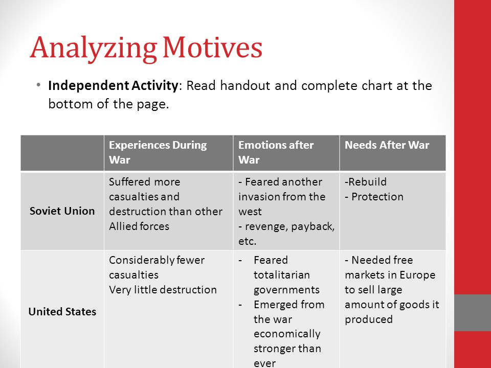 Analyzing Motives Independent Activity: Read handout and complete chart at the bottom of the page. Experiences During War.