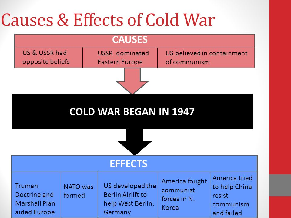 after effects of the cold war The cold war had its roots in world war ii, when the repeated delays in opening a second front in europe made the russians suspicious of the western allies' motives those concerns were heightened when the united states discontinued lend‐lease aid to the soviet union soon after the war ended.