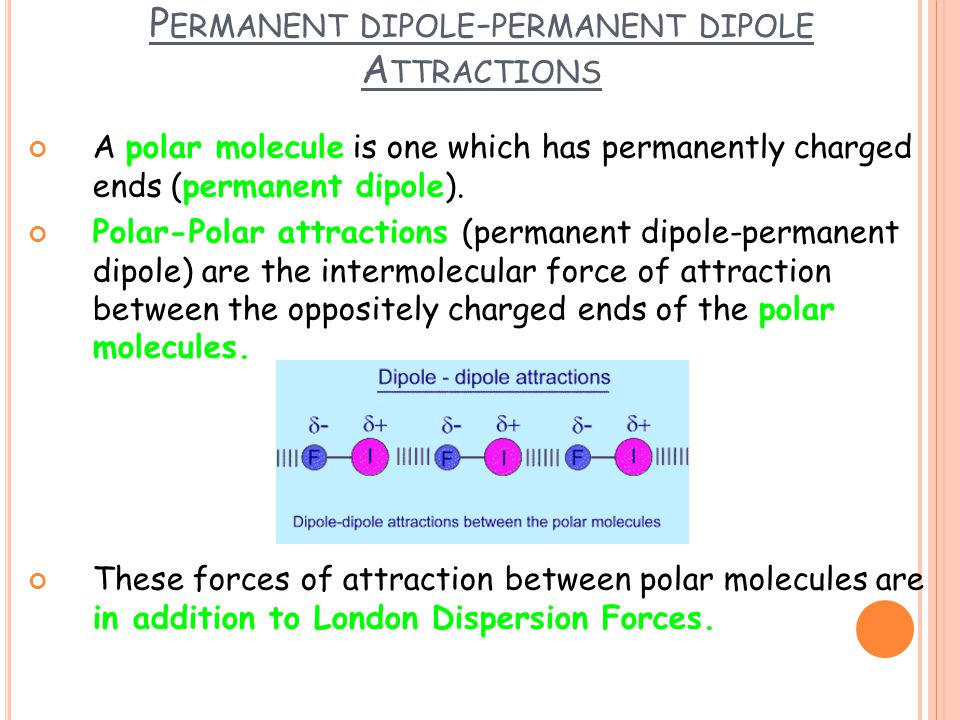 Permanent dipole-permanent dipole Attractions