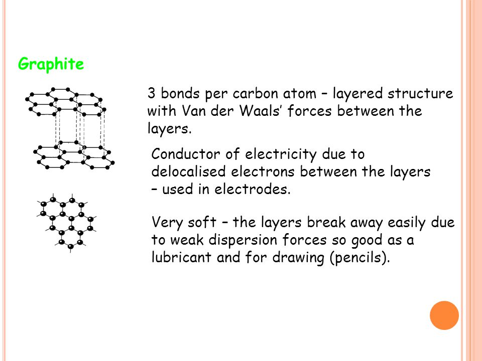 Graphite 3 bonds per carbon atom – layered structure with Van der Waals' forces between the layers.