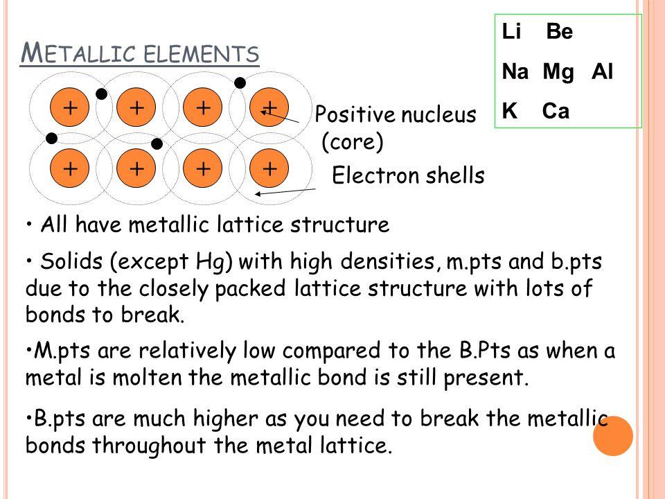Metallic elements + Li Be Na Mg Al K Ca Positive nucleus (core)