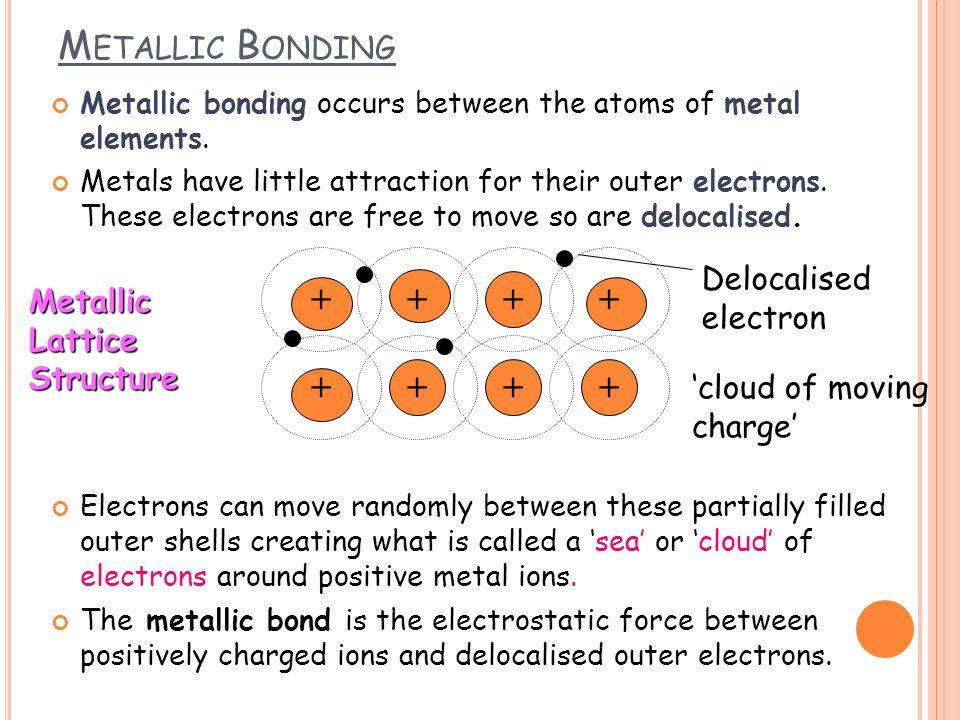 Metallic Bonding + Delocalised electron Metallic Lattice Structure