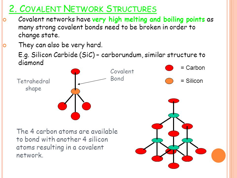 2. Covalent Network Structures