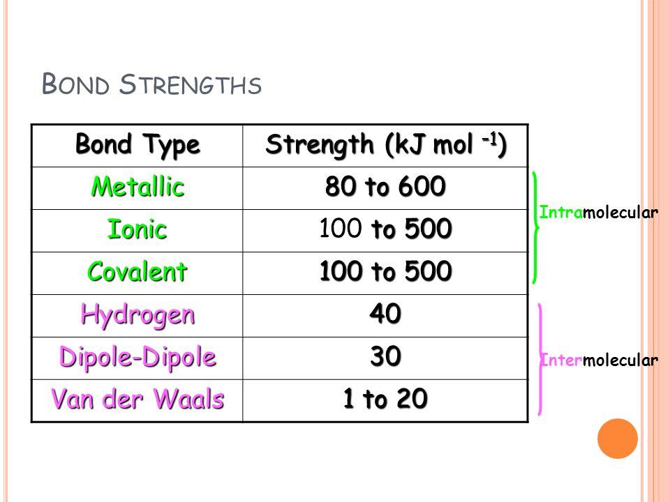 Bond Strengths Bond Type Strength (kJ mol –1) Metallic 80 to 600 Ionic
