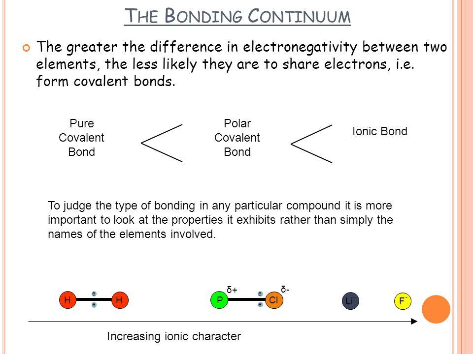 The Bonding Continuum
