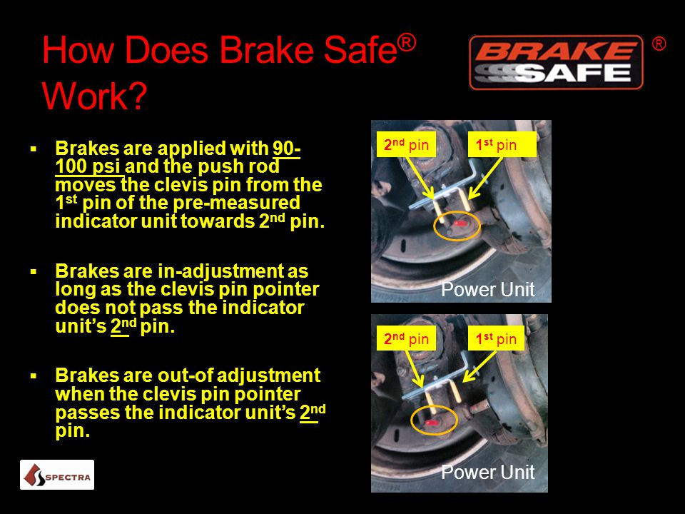 How Does Brake Safe® Work