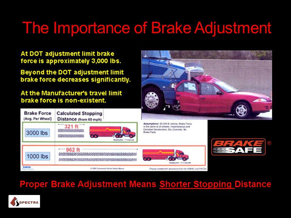 The Importance of Brake Adjustment