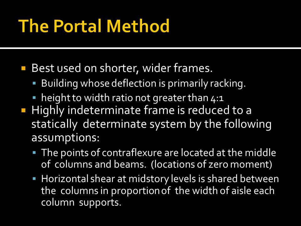 The Portal Method Best used on shorter, wider frames.