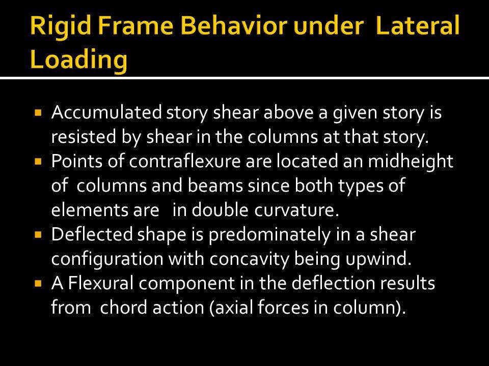 Rigid Frame Behavior under Lateral Loading