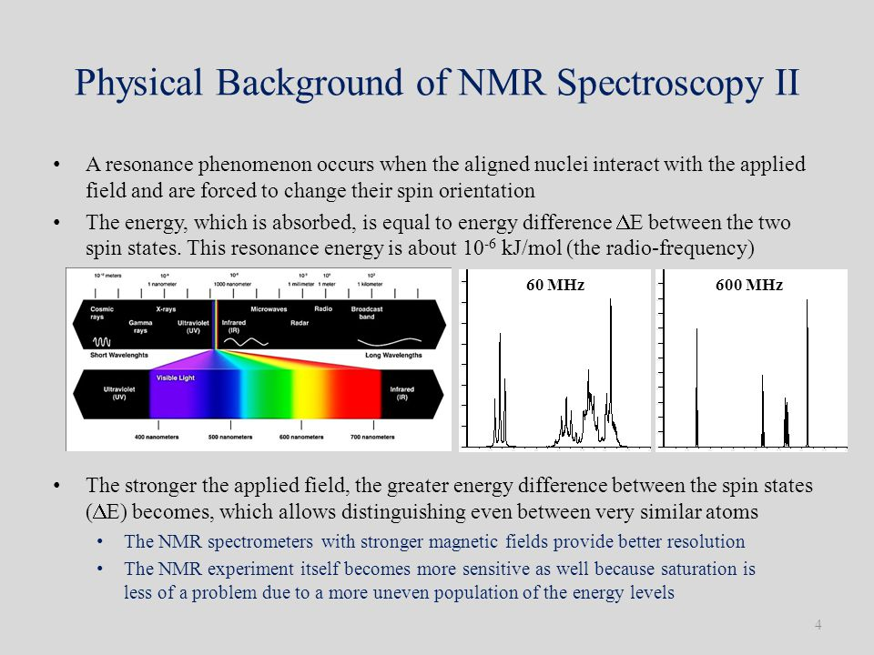 Physical Background of NMR Spectroscopy II