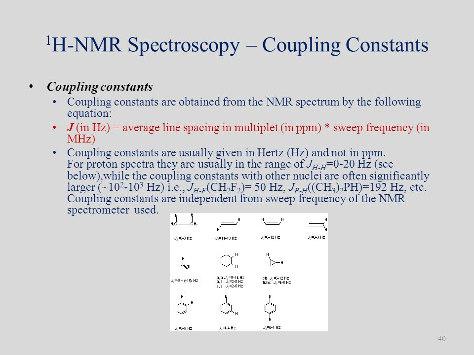 atomic spectroscopy using constant deviation sprectormeter Ments were made using the handheld x-ray fluorescence spectrometer and every practicing spectrochemist knows that as the concentration of the analyte decreases.