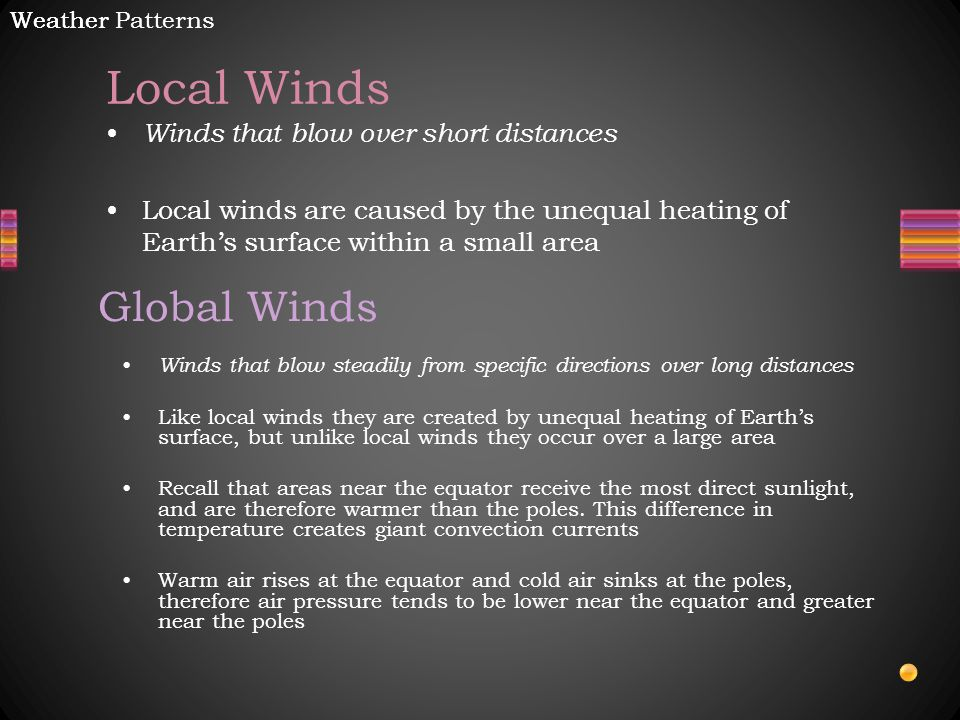 Local Winds Global Winds Winds that blow over short distances