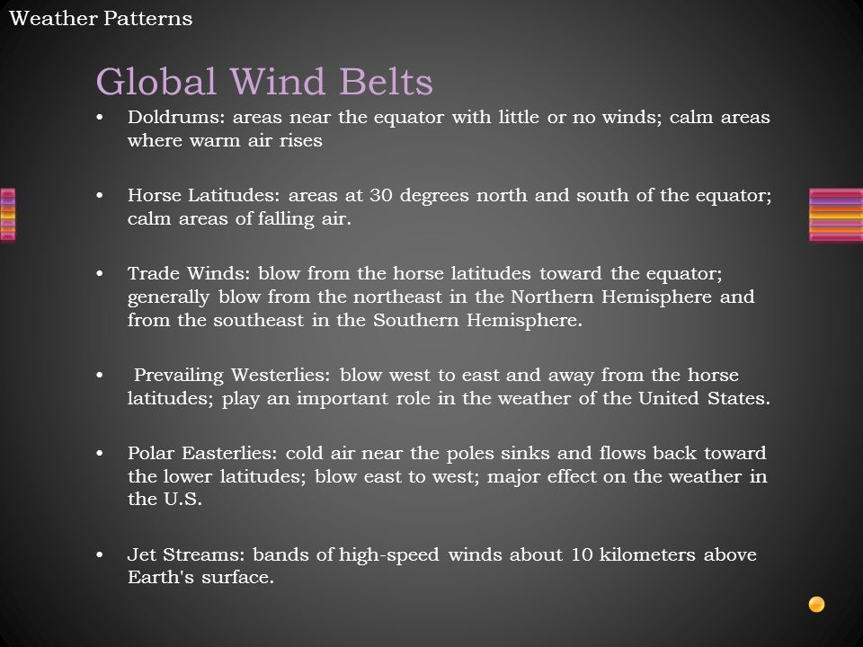 Global Wind Belts Weather Patterns