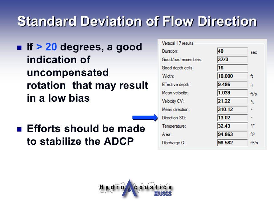 Standard Deviation of Flow Direction