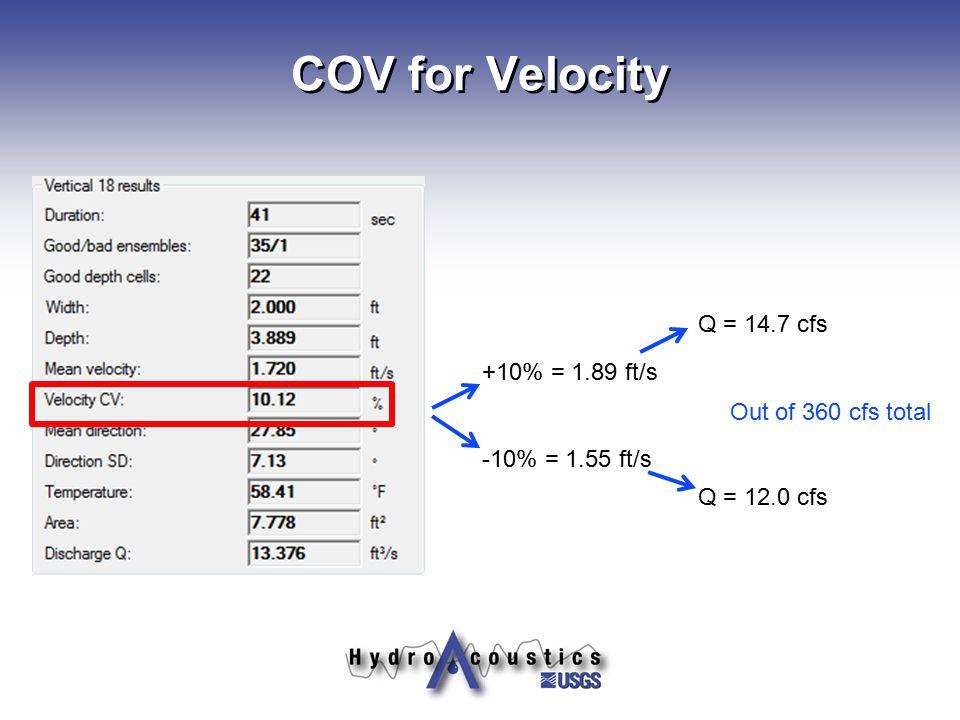 COV for Velocity Q = 14.7 cfs +10% = 1.89 ft/s Q = 12.0 cfs