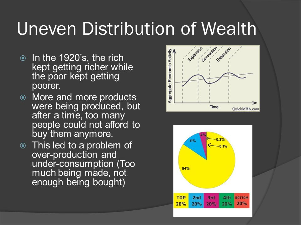 Uneven Distribution of Wealth