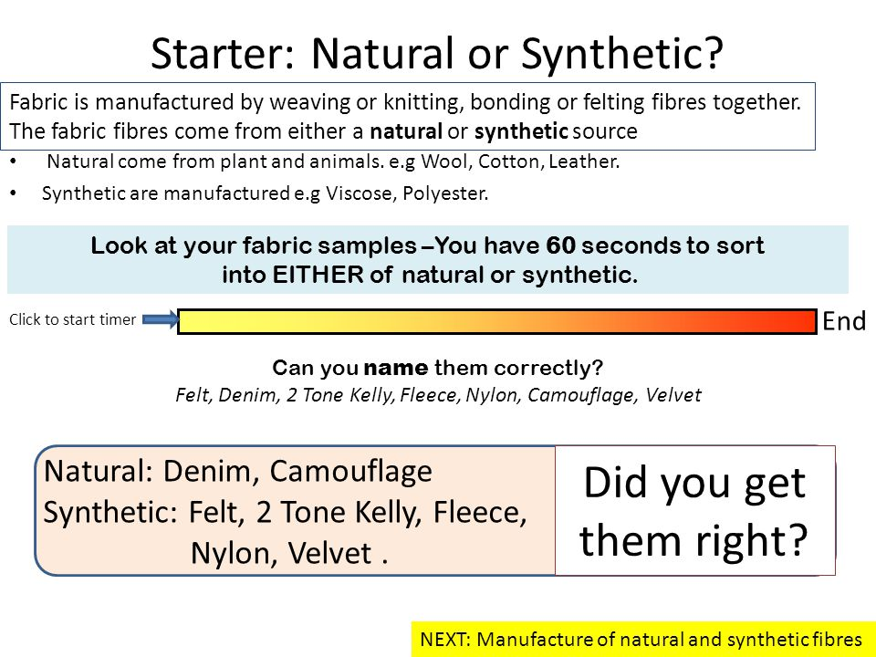 Starter: Natural or Synthetic