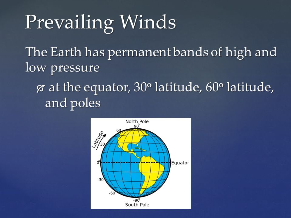 Prevailing Winds at the equator, 30o latitude, 60o latitude, and poles