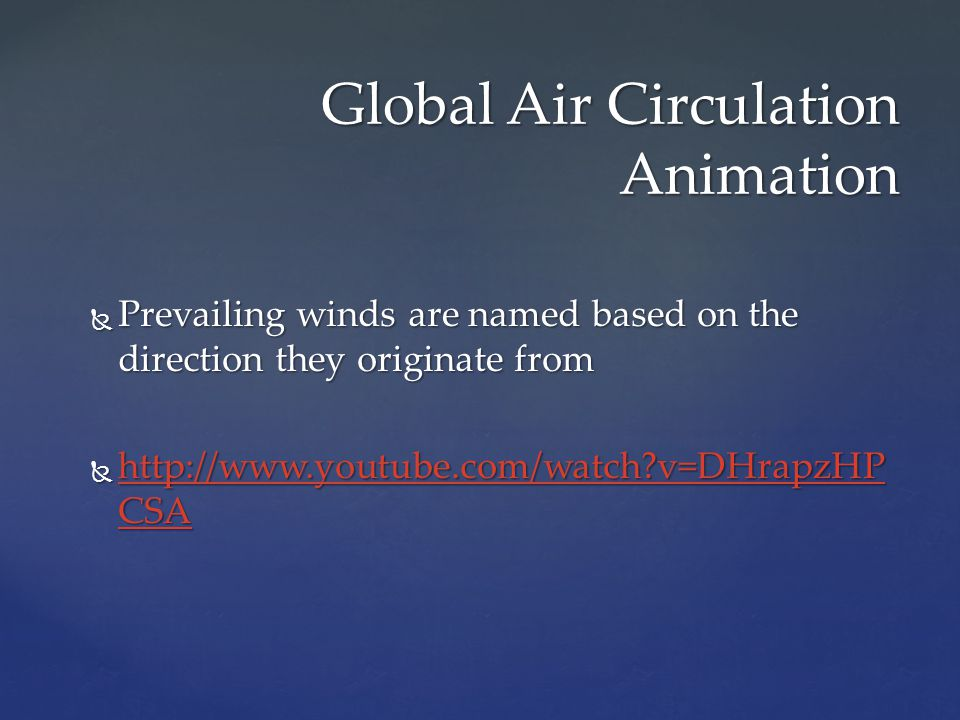 Global Air Circulation Animation