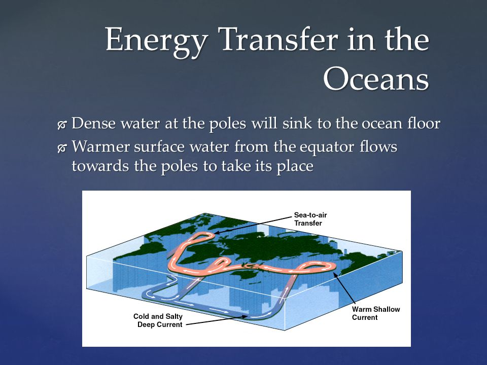 ocean water salinity at equator Typically, the salinity decreases from the surface ocean to deep waters is very small, from about 36 g/l (ppt) at the surface to 35 g/l (ppt) in the deep water, thus there is a very small density decrease with depth given a constant temperature.
