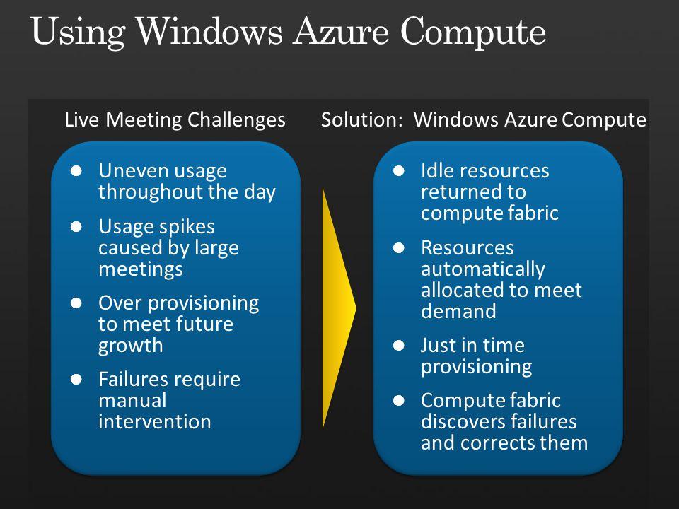 Using Windows Azure Compute