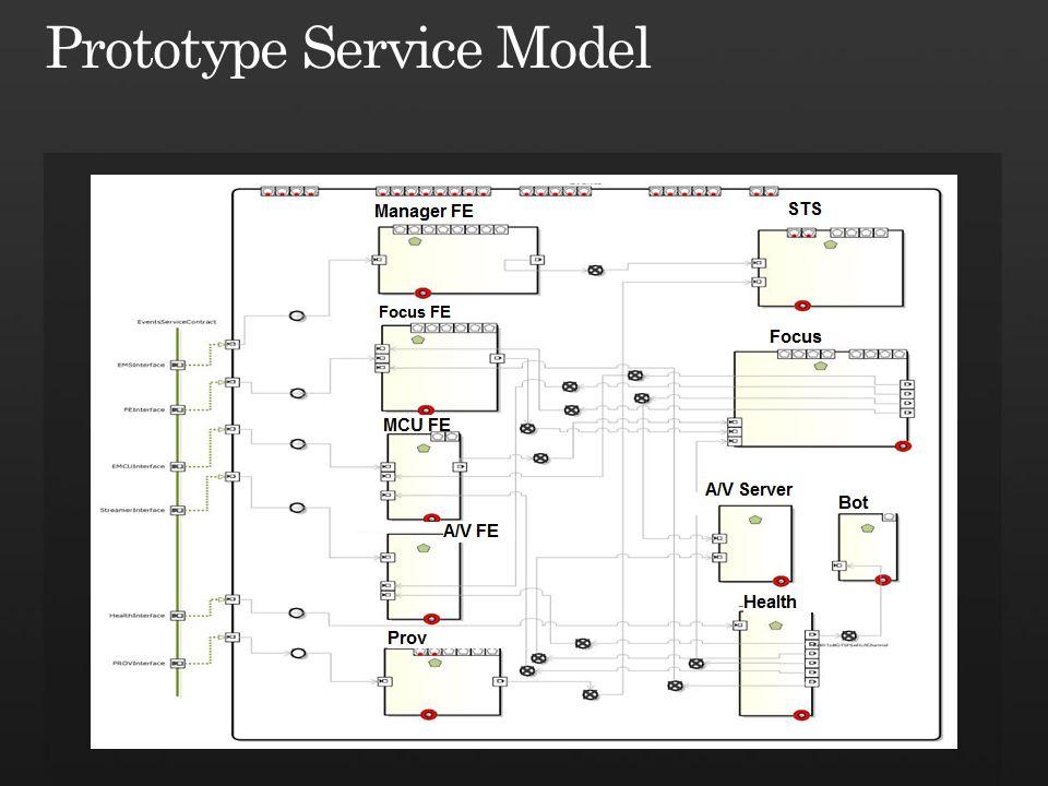 Prototype Service Model
