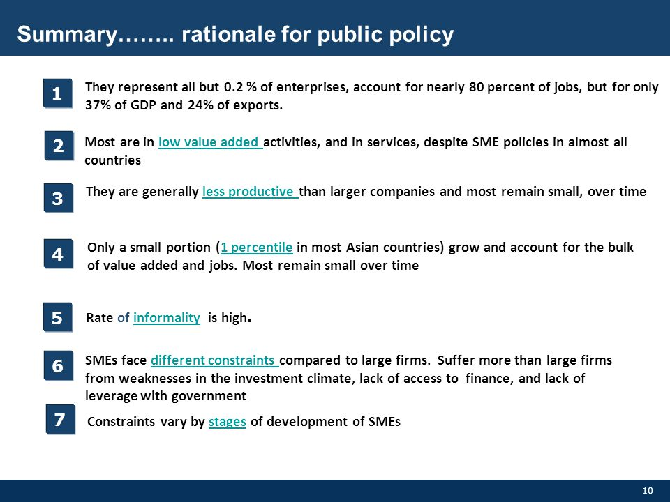 Summary…….. rationale for public policy