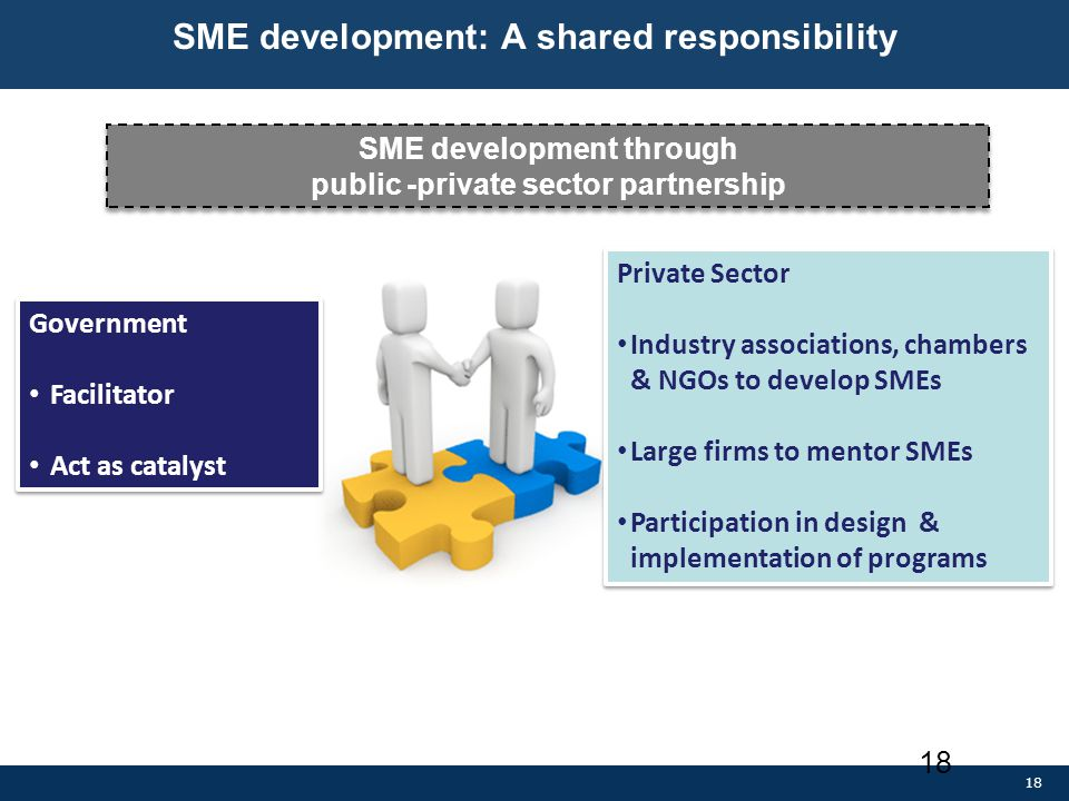 SME development: A shared responsibility