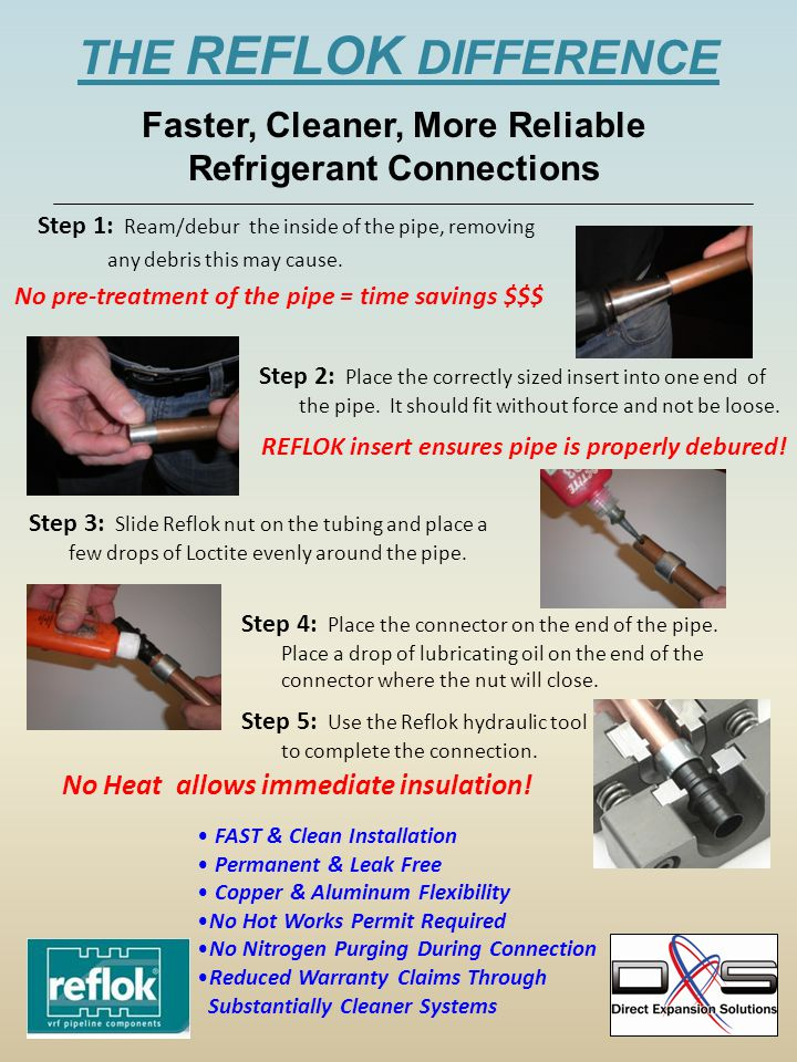 THE REFLOK DIFFERENCE Faster, Cleaner, More Reliable Refrigerant Connections. Step 1: Ream/debur the inside of the pipe, removing.