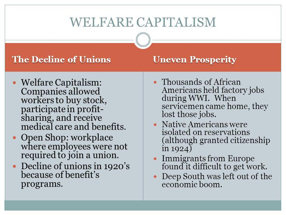 WELFARE CAPITALISM The Decline of Unions. Uneven Prosperity.