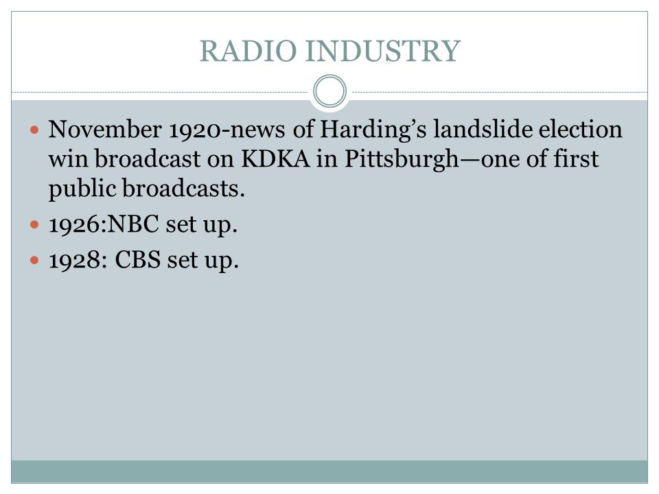 RADIO INDUSTRY November 1920-news of Harding's landslide election win broadcast on KDKA in Pittsburgh—one of first public broadcasts.