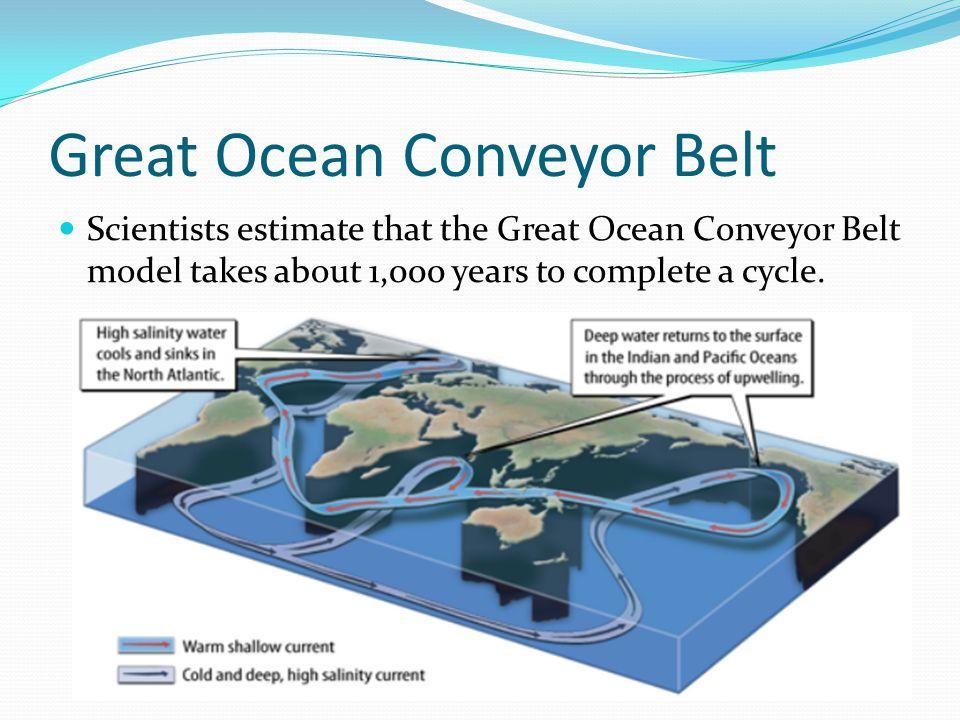 Great Ocean Conveyor Belt