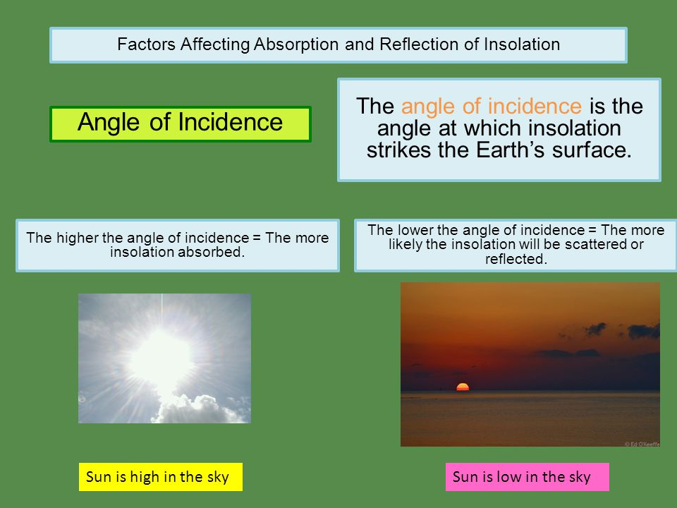 Factors Affecting Absorption and Reflection of Insolation