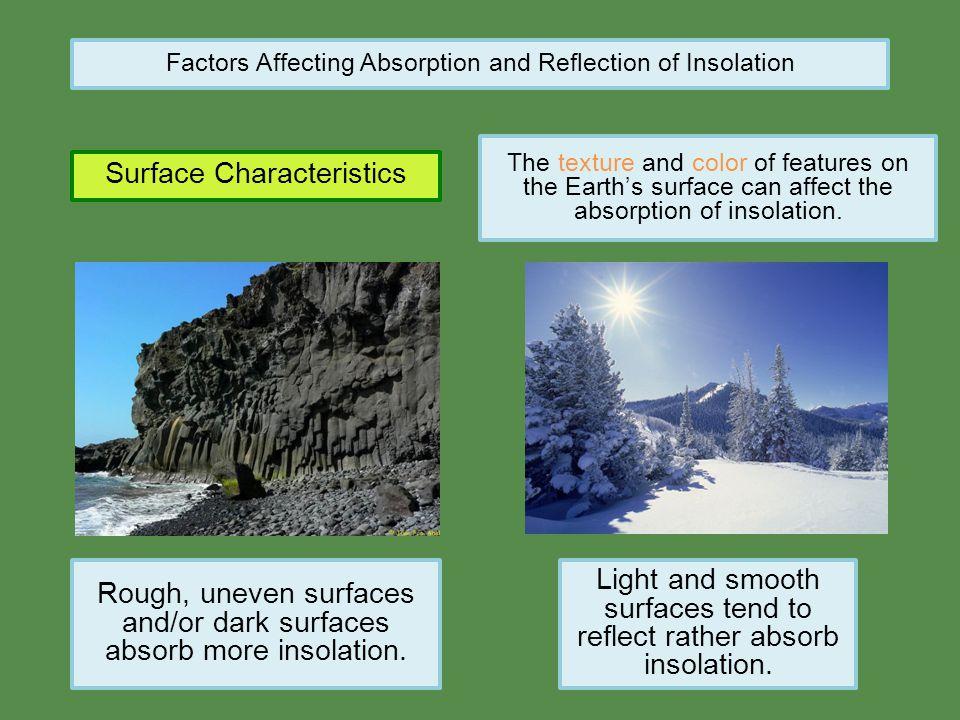 Surface Characteristics