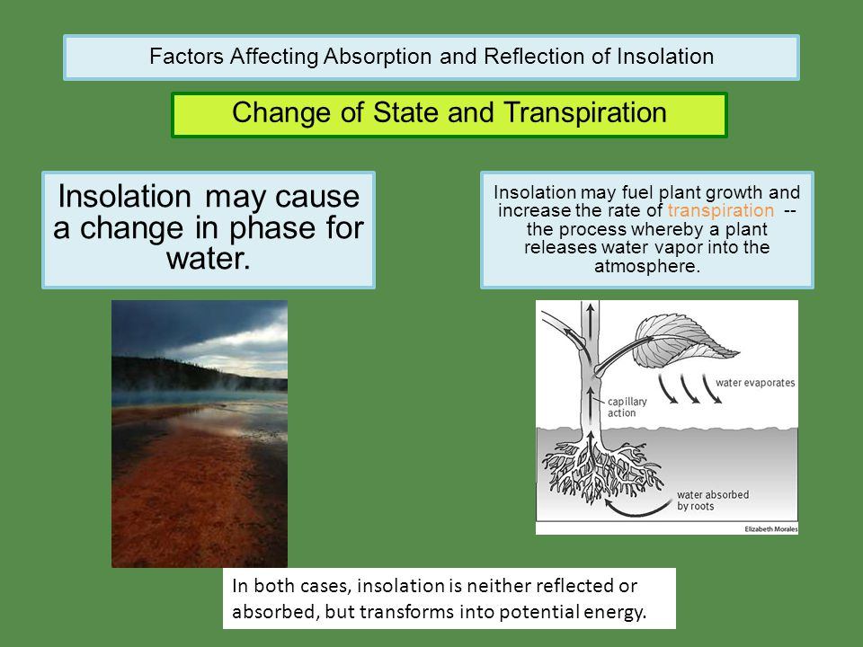 Insolation may cause a change in phase for water.