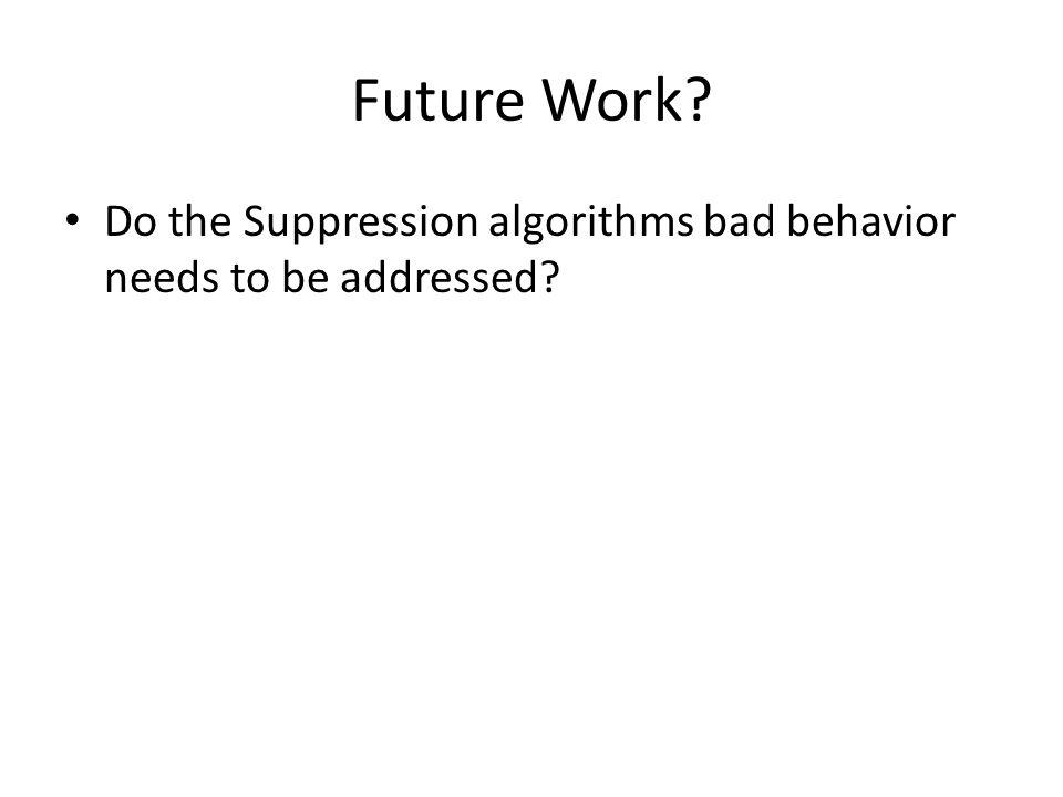 Future Work Do the Suppression algorithms bad behavior needs to be addressed